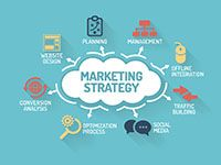 Khám phá các ngành marketing trong thời đại mới tại Anh Quốc!